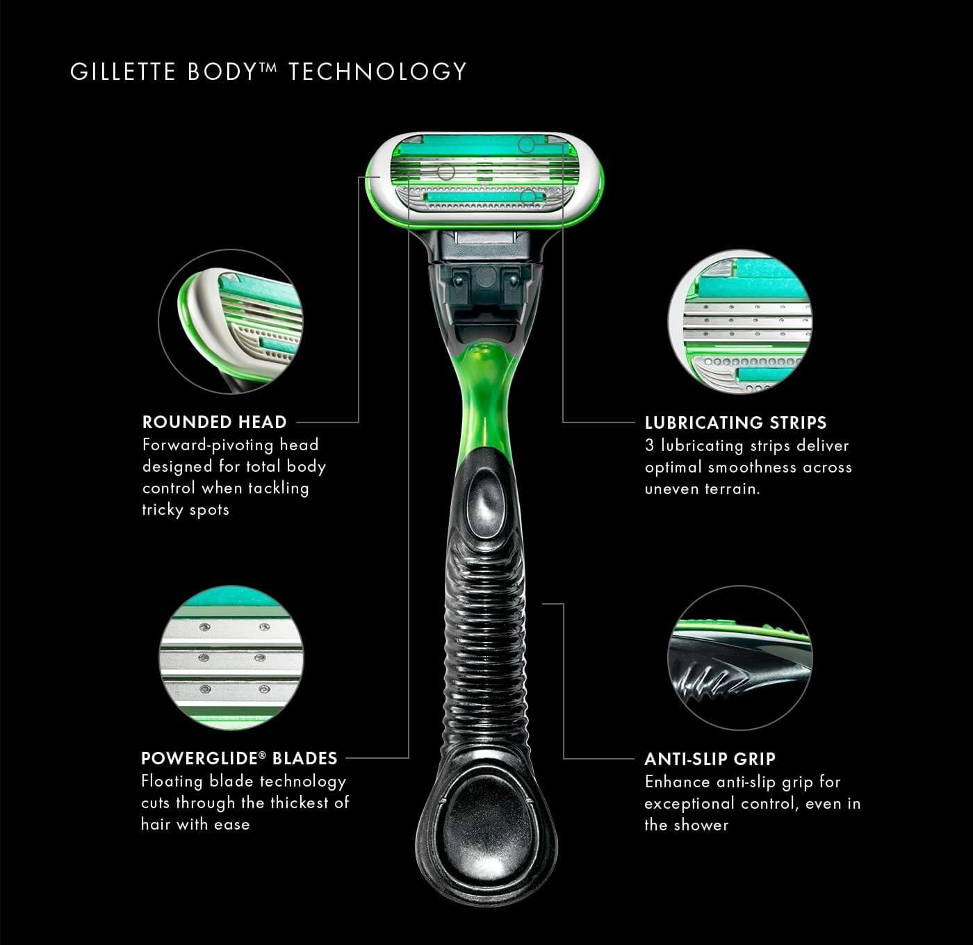 gillette technology