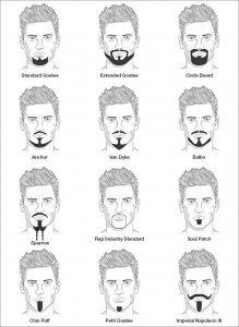 Goatee beard styles for men
