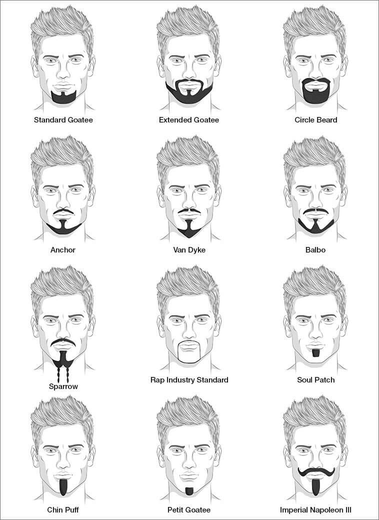 Goatee beard styles for men