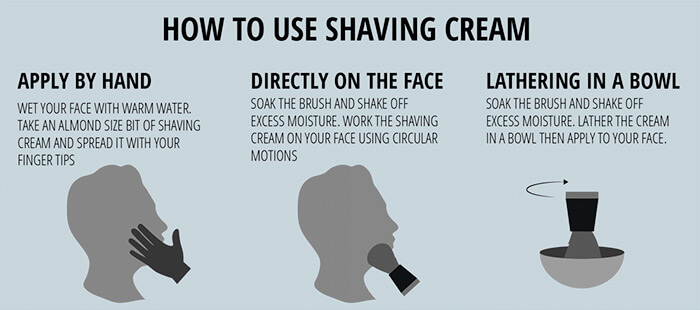 How to use shaving cream