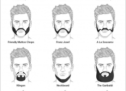 18 Beard Styles For Men