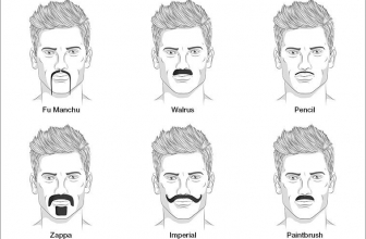 18 Impressive Mustache Styles for Men